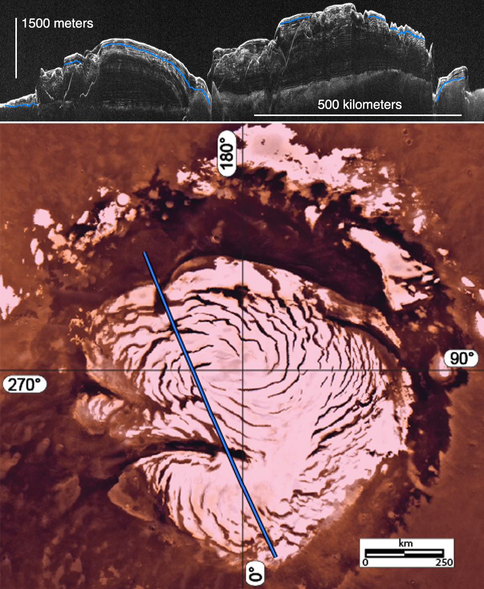 By analyzing radar images like the one at top of this montage, scientists discovered evidence for a past ice age in the northern polar ice cap of Mars. Image Credits: NASA/JPL-Caltech/Sapienza University of Rome