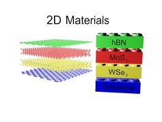 Layering two-dimensional materials. Peter Byrley, Author provided