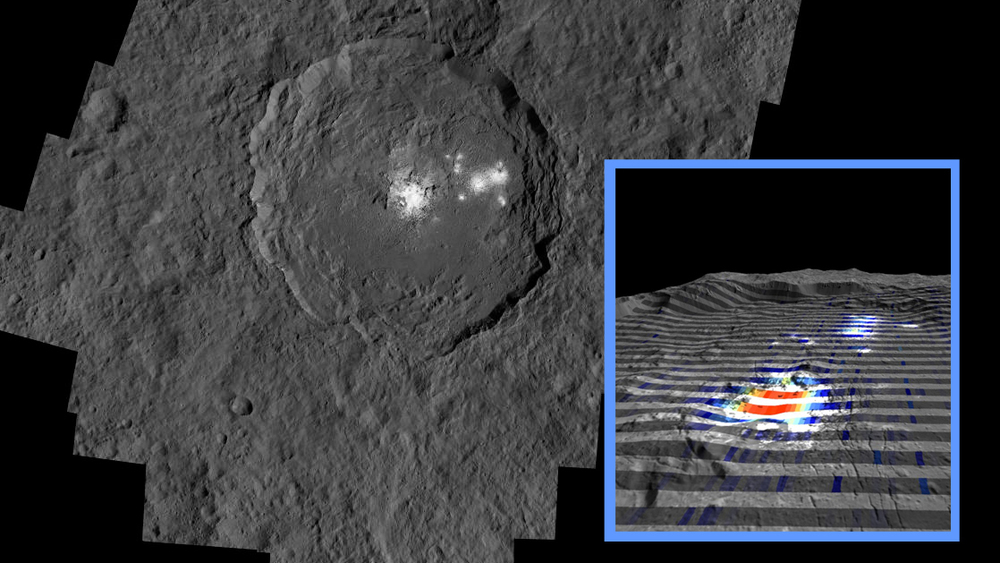The center of Ceres' mysterious Occator Crater is the brightest area on the dwarf planet. The inset perspective view shows new data on this feature: Red signifies a high abundance of carbonates, while gray indicates a low carbonate abundance. - Image   Credits: NASA/JPL-Caltech/UCLA/MPS/DLR/IDA/ASI/INAF