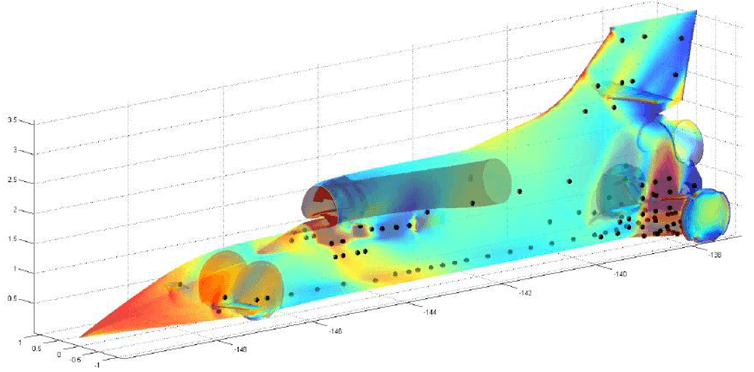 Computer model pressure predictions (Mach 1.3) and surface pressure sensor locations. Author provided