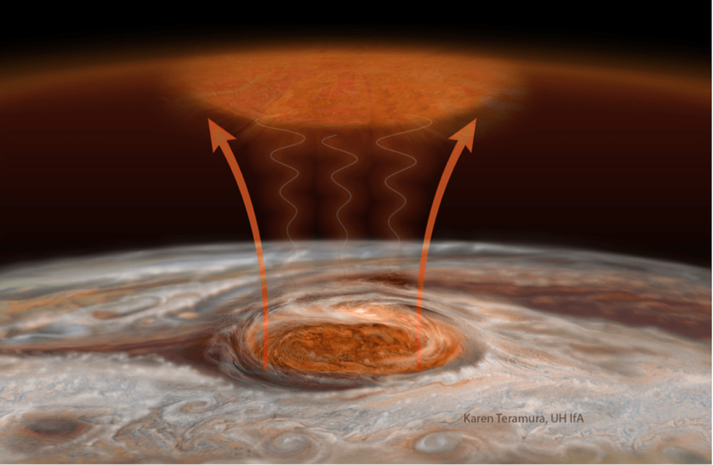 Artist's impression of acoustic waves from Jupiter's Great Red Spot. - Image Credit: Karen Teramura, UH IfA, James O'Donoghue