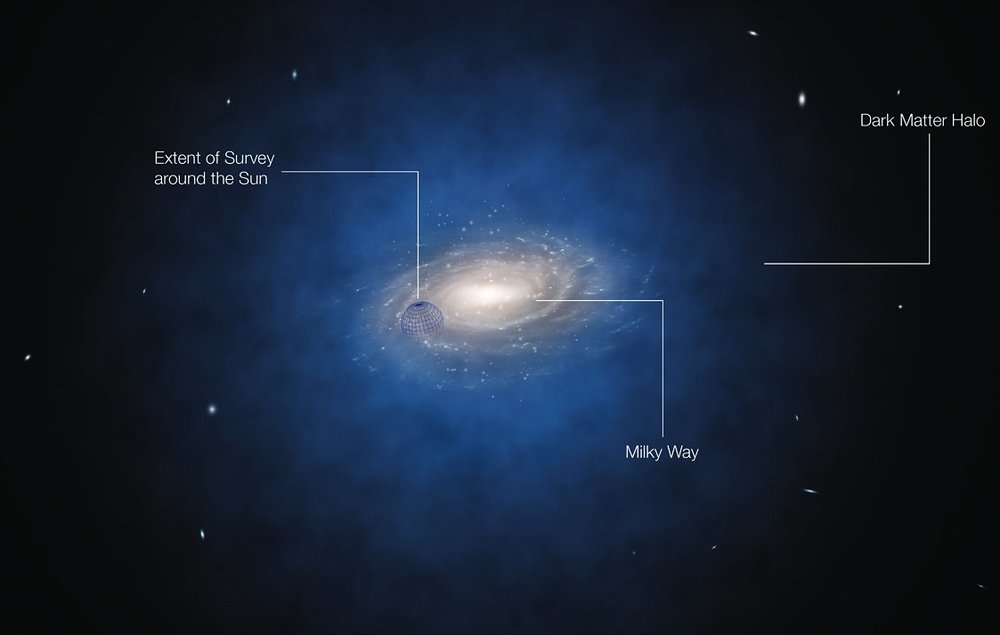 Artist's impression of dark matter surrounding the Milky Way. – Image Credit: ESO/L. Calçada