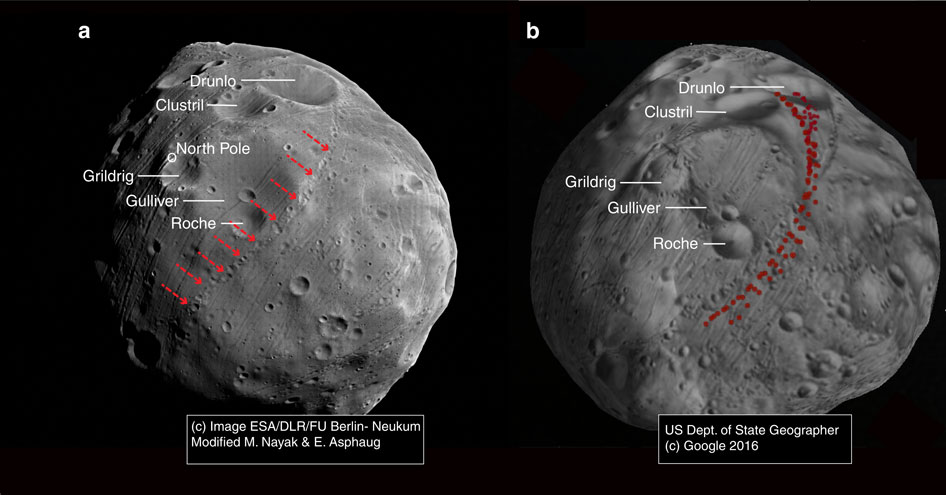 Image of Phobos showing the observed catena of interest (left) and reimpact map for a primary impact at Grildrig (right). - Image Credit: ESA/Mars Express