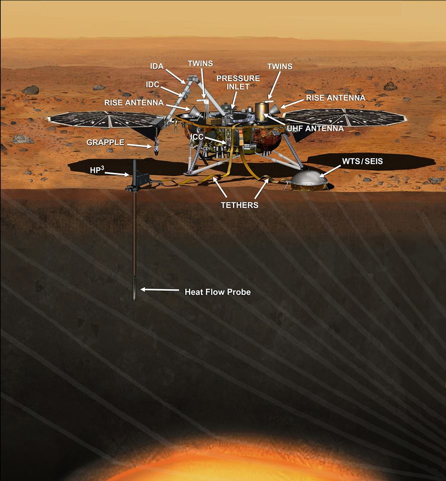 This artist's concept depicts the InSight lander on Mars after the lander's robotic arm has deployed a seismometer and a heat probe directly onto the ground. InSight is the first mission dedicated to investigating the deep interior of Mars. The findings will advance understanding of how all rocky planets, including Earth, formed and evolved. NASA approved a new launch date in May 2018. Credits: NASA/JPL-Caltech