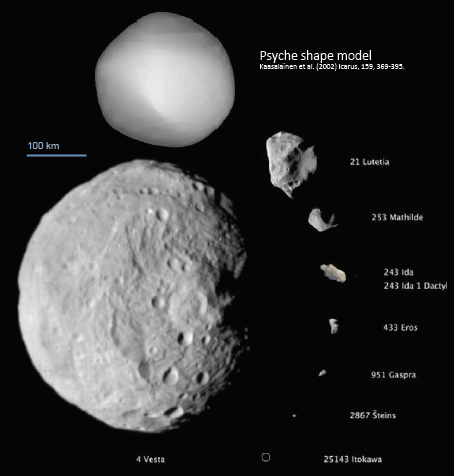 The asteroid Psyche is one of the larger asteroids. Credit: Lindy T. Elkins-Tanton