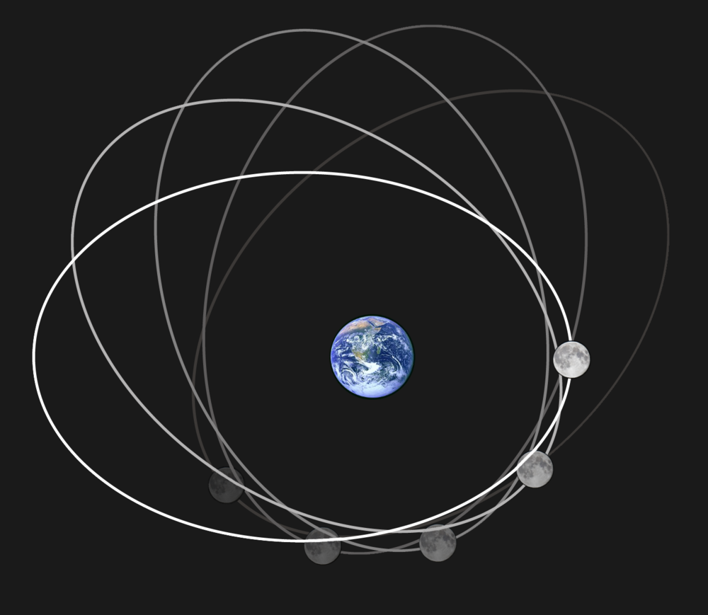 The moon's orbit drifts around the Earth. - Image Credit: Rfussbind