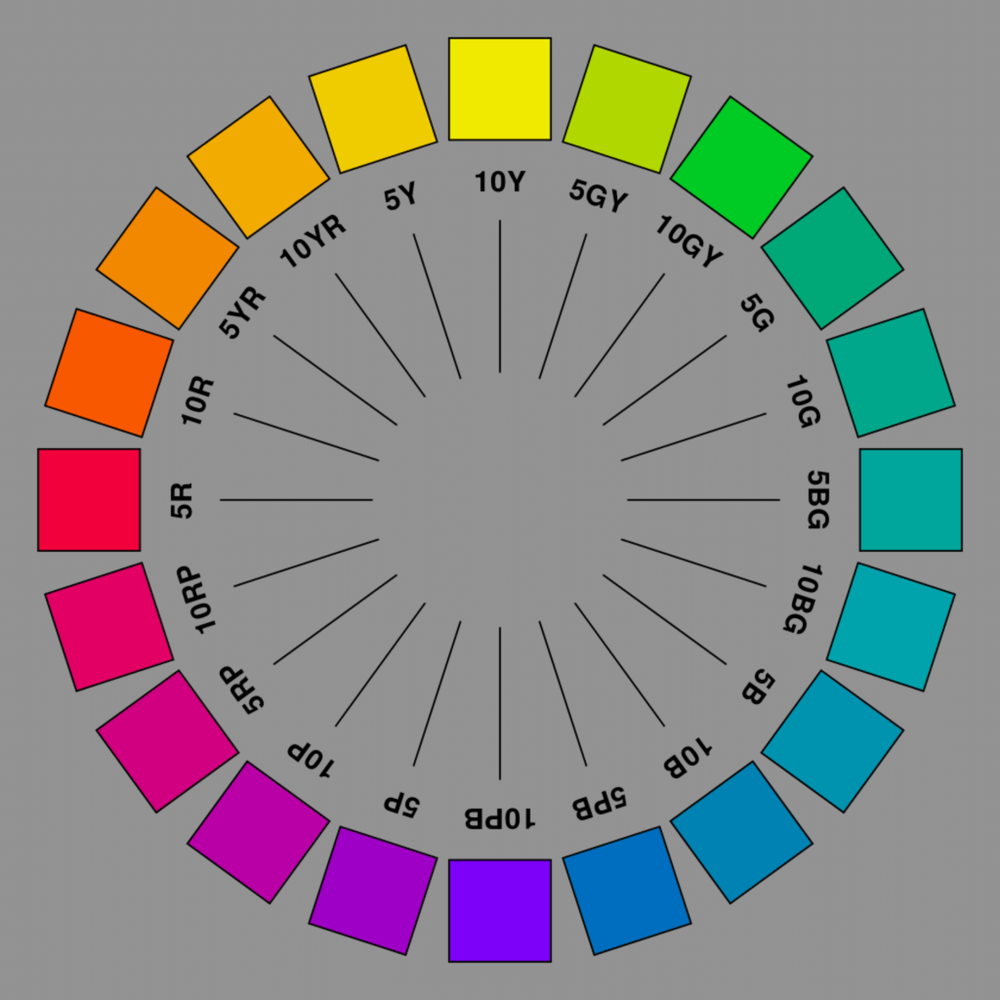 Illustration of a color system with 20 hues. - Image Credit:  Thenoizz ,  CC BY