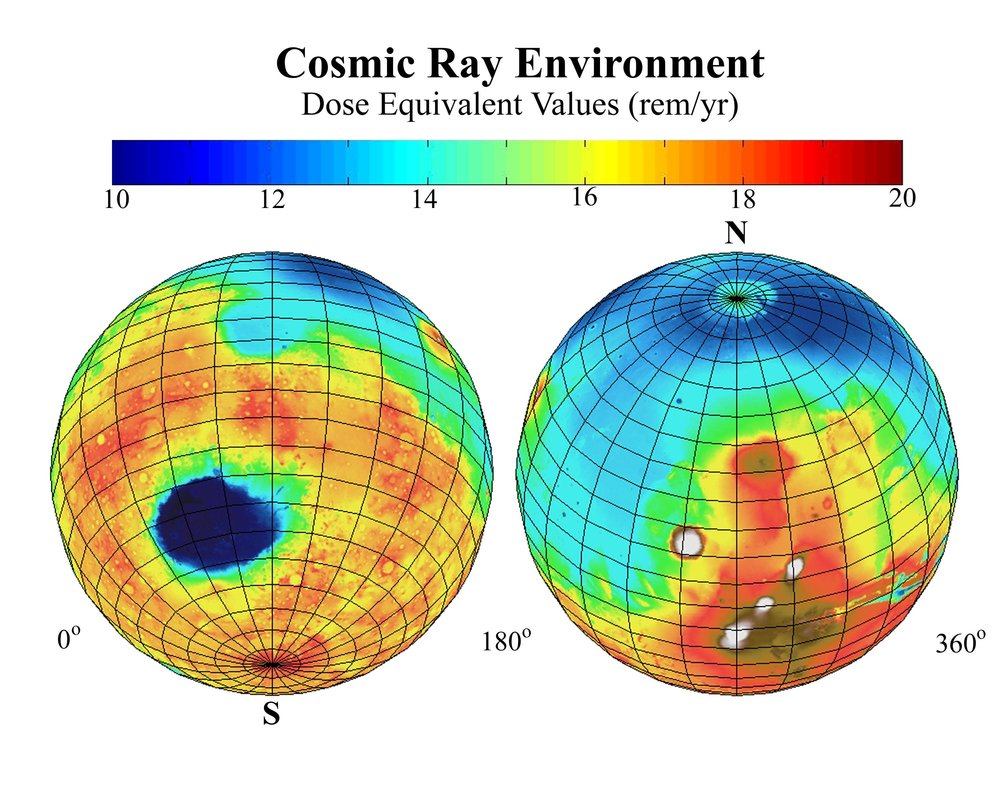 Diagram showing the amount of cosmic radiation the surface of Mars is exposed to. - Image Credit: NASA