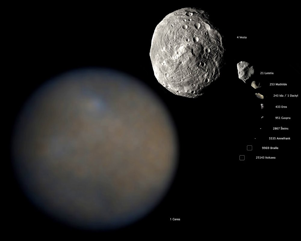 Ceres compared to asteroids visited to date, including Vesta, Dawn's mapping target in 2011. - Image Credit: NASA/ESA/Paul Schenck