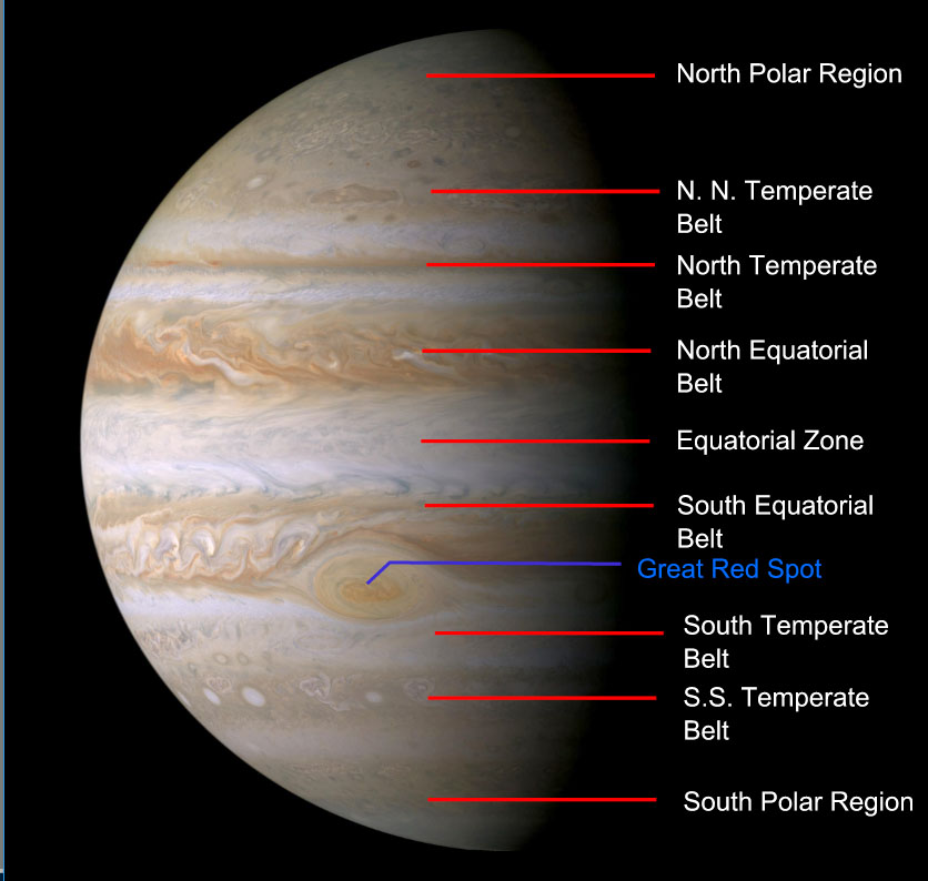 Use this guide to help you better understand Jupiter's arrangement of belts and zones, many of which are visible in amateur telescopes. – Image Credit: NASA/JPL/Wikipedia