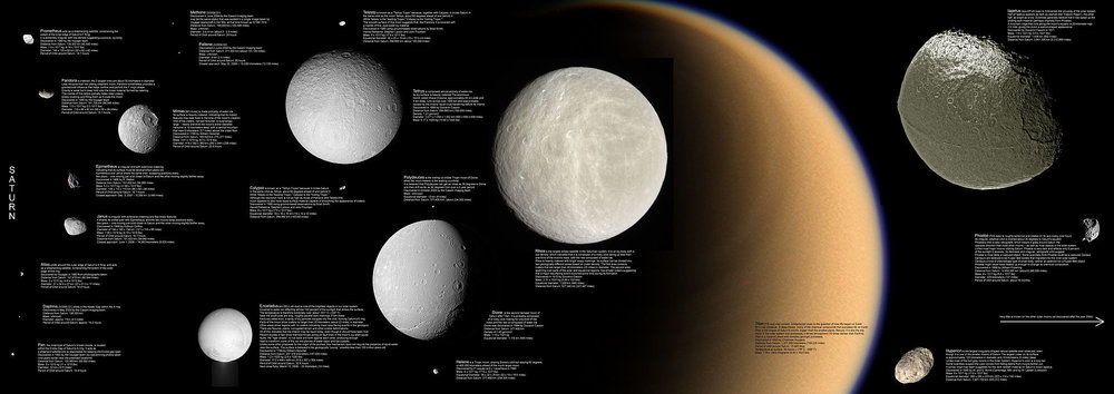 The moons of Saturn, from left to right: Mimas, Enceladus, Tethys, Dione, Rhea; Titan in the background; Iapetus (top) and irregularly shaped Hyperion (bottom). - Image Credit: NASA/JPL/Space Science Institute