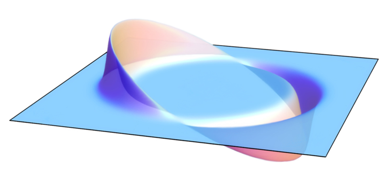 Visualization of a warp field, according to the Alcubierre Drive. - Image Credit: AllenMcC