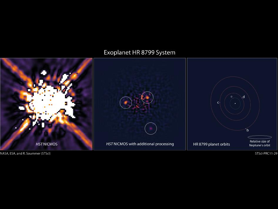 Image of HR 8799 (left) taken by the HST in 1998, image processed to remove scattered starlight (center), and illustration of the planetary system (right). - Image Credit: NASA/ESA/STScI/R. Soummer