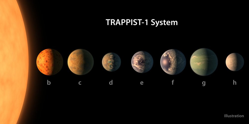Artist's concept showing what each of the TRAPPIST-1 planets may look like, based on available data about their sizes, masses and orbital distances. - Image Credits: NASA/JPL-Caltech