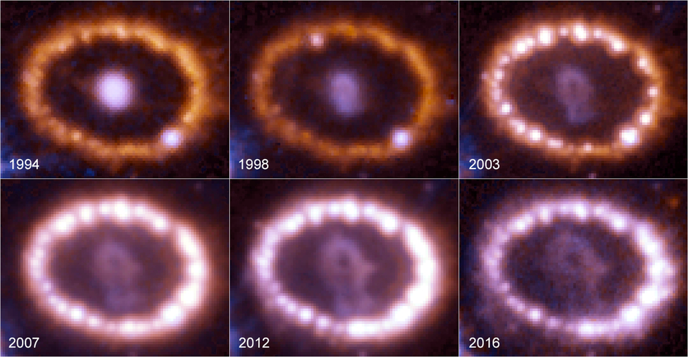 These images, taken between 1994 and 2016 by NASA's Hubble Space Telescope, chronicle the brightening of a ring of gas around an exploded star. - Image Credits: NASA, ESA, and R. Kirshner (Harvard-Smithsonian Center for Astrophysics and Gordon and Betty Moore Foundation), and P. Challis (Harvard-Smithsonian Center for Astrophysics)