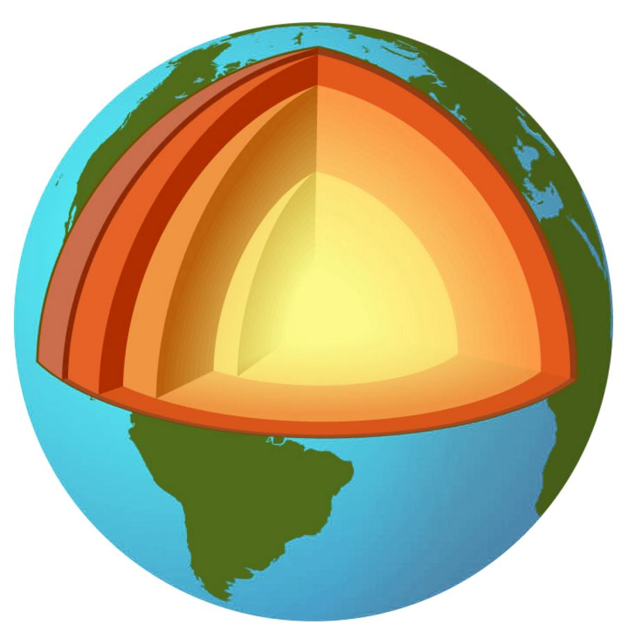 The Earth's layers, showing the Inner and Outer Core, the Mantle, and Crust. – Image Credit:  WikimediaCommons
