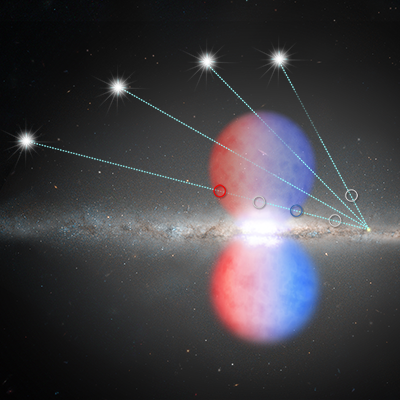 Several distant quasars can be seen through the northern half of the Fermi Bubbles, an outflow of gas expelled by our Milky Way galaxy's hefty black hole. The Hubble Space Telescope probed the quasars' light for information on the speed of the gas and whether the gas is moving toward or away from Earth. Based on the material's speed, the research team estimated that the bubbles formed from an energetic event between 6 million and 9 million years ago. - Image Credits: NASA, ESA, and Z. Levy (STScI)