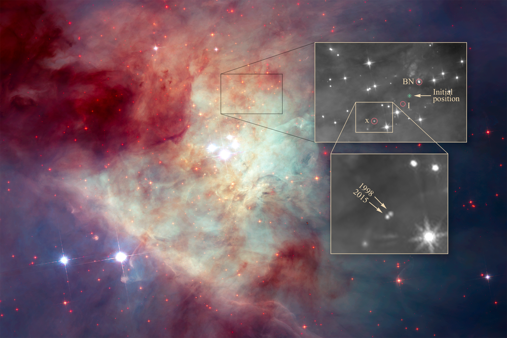 "The image by NASA's Hubble Space Telescope shows a grouping of young stars, called the Trapezium Cluster (center). The box just above the Trapezium Cluster outlines the location of the three stars. A close-up of the stars is top right. The birthplace of the multi-star system is marked ""initial position."" Two of the stars — labeled BN, and ""I,"" for source I — were discovered decades ago. Source I is embedded in thick dust and cannot be seen. The third star, ""x,"" for source x, was recently discovered to have moved noticeably between 1998 and 2015, as shown in the inset image at bottom right. - Image Credits: NASA, ESA, K. Luhman (Penn State University), and M. Robberto (STScI)"