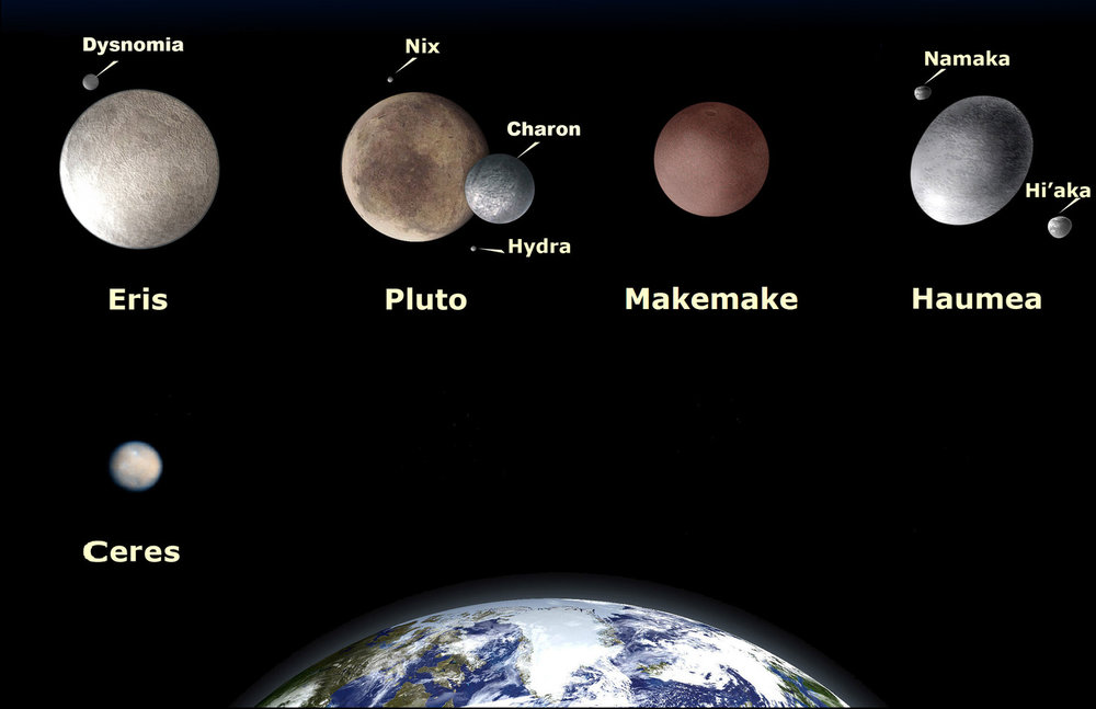 The dwarf planets compared to Earth. - Image Credit: NASA