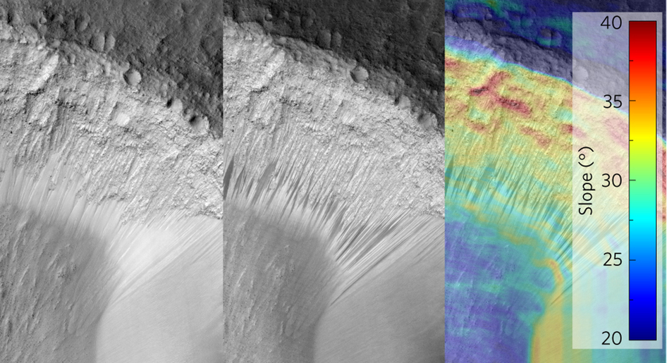 Evolution of RSL at Garni Crater, Valles Marineris, Mars. - Image Credit: MRO, HiRISE, NASA/JPL/University of Arizona