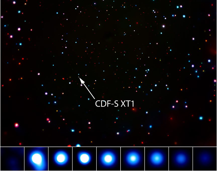Still image of the X-ray source observed by Chandra, showing the captured flare up at bottom - Image Credit: NASA/CXC/Pontifical Catholic Univ./F.Bauer et al.