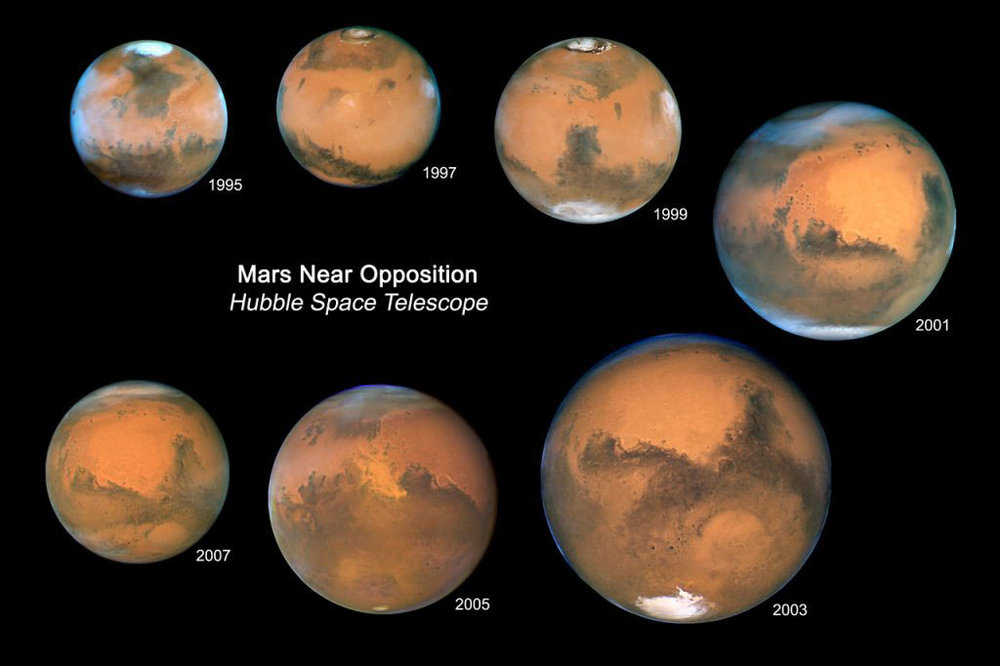 Color composite of Mars from seven of its previous oppositions, taken with the Hubble Space Telescope. - Image Credit: NASA/ESA/HST
