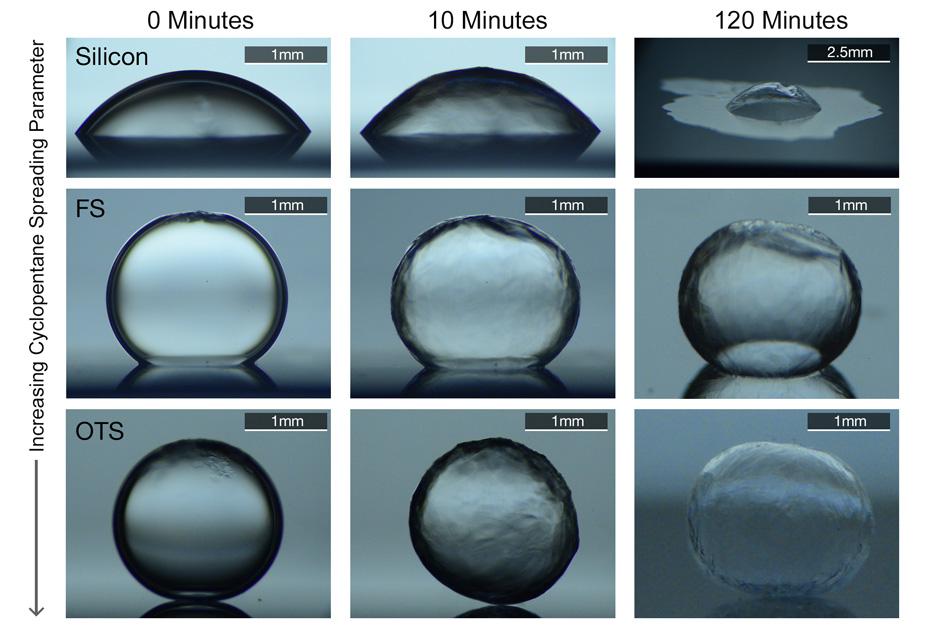 A new surface coating developed by Kripa Varanasi and his team causes water to bead up on the inner surface of a pipe rather than spreading out. This prevents the formation of ices that could lead to a clog in an oil pipeline or well. - Image courtesy of the researchers
