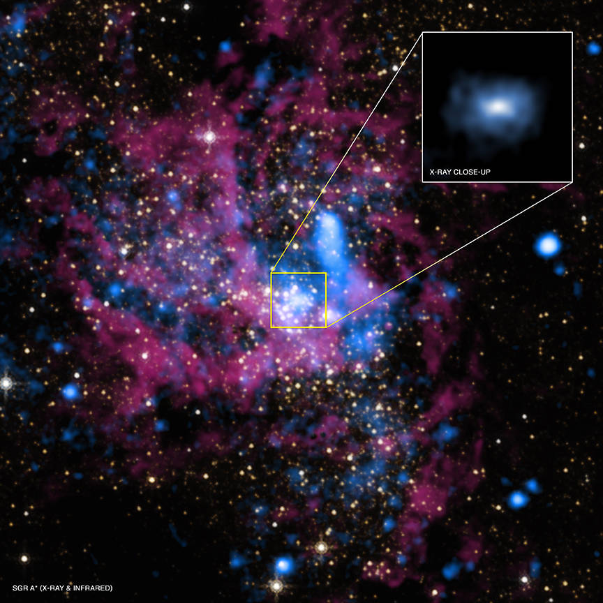 Combined image of Sagittarius A shown in x-ray (blue) and infrared (red), provided by the Chandra Observatory and the Hubble Space Telescope. - Image Credit: X-ray: NASA/UMass/D.Wang et al., IR: NASA/STScI