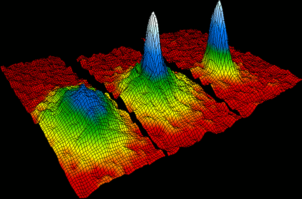 Velocity-distribution data (3 views) for a gas of rubidium atoms, confirming the discovery of a new phase of matter, the Bose–Einstein condensate. - Image Credit: NIST/JILA/CU-Boulder
