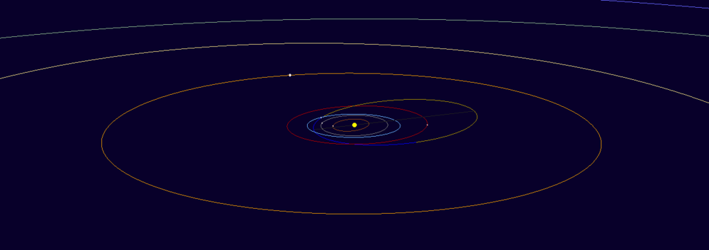 Interactive Orbit Sketch, showing the orbit of the Near Earth Object (NEO) known as 2017 HX4. - Image Credit: IAU MPC
