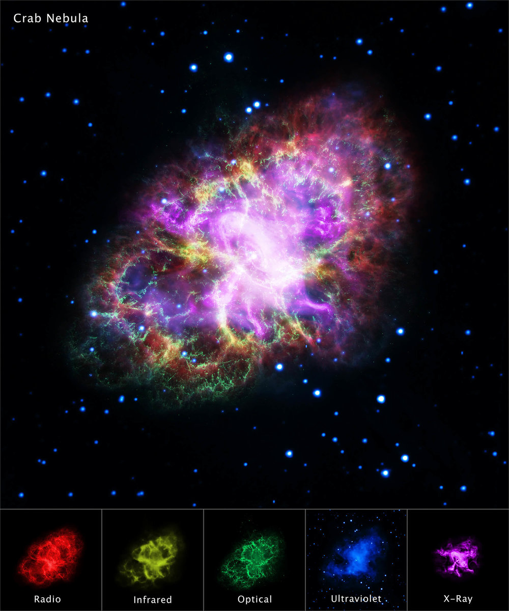 A multi-wavelength layout of the Crab Nebula. - Image Credit: X-ray: NASA/CXC/SAO; Optical: NASA/STScI; Infrared: NASA/JPL/Caltech; Radio: NSF/NRAO/VLA; Ultraviolet: ESA/XMM-Newton).
