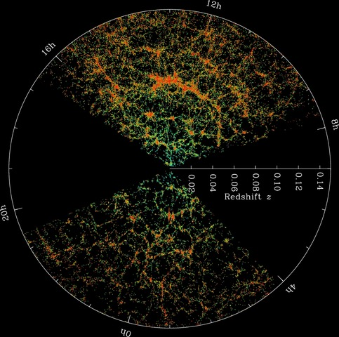 This is a map of the observable Universe from the Sloan Digital Sky Survey. Orange areas show higher density of galaxy clusters and filaments. - Image Credit: Sloan Digital Sky Survey.