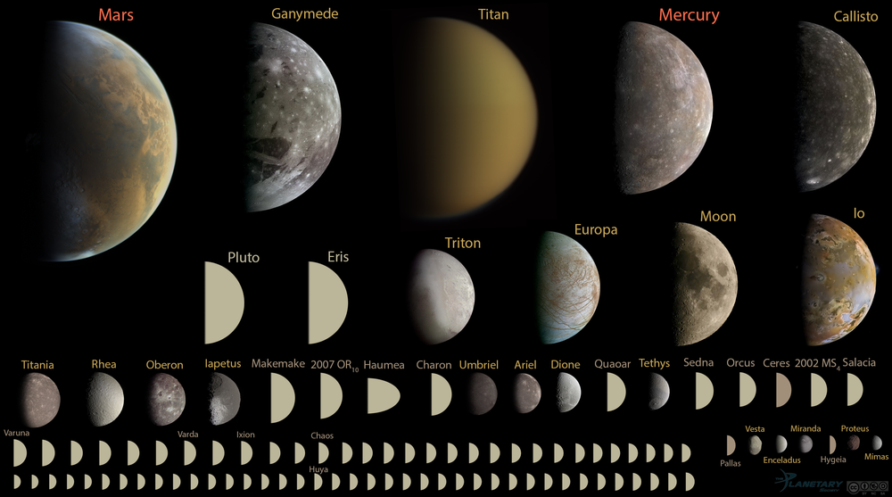 Montage of every round object in the solar system under 10,000 kilometers in diameter, to scale. - Image Credit: Emily Lakdawalla/data from NASA /JPL/JHUAPL/SwRI/SSI/UCLA/MPS/DLR/IDA/Gordan Ugarkovic/Ted Stryk, Bjorn Jonsson/Roman Tkachenko