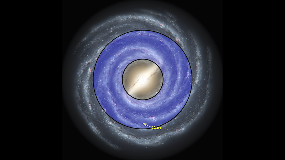 The Milky Way's habitable zone. - Image Credit: NASA/Caltech
