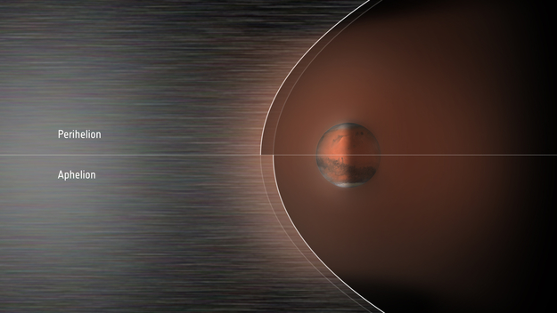 Artist's impression of the moving Martian bow shock. - Image Credit: ESA/ATG medialab