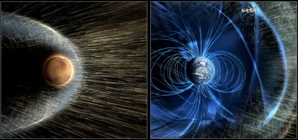 Illustration showing how Mars and Earth interact with solar wind. - Image Credit: NASA