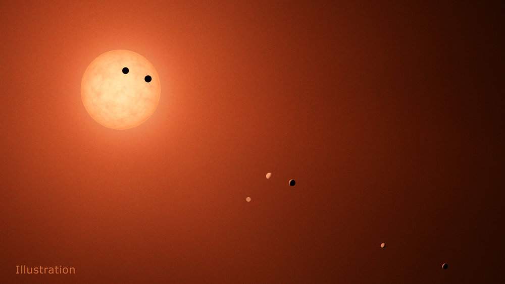This illustration shows the seven TRAPPIST-1 planets as they might look as viewed from Earth using a fictional, incredibly powerful telescope. - Image Credit: NASA/JPL-Caltech