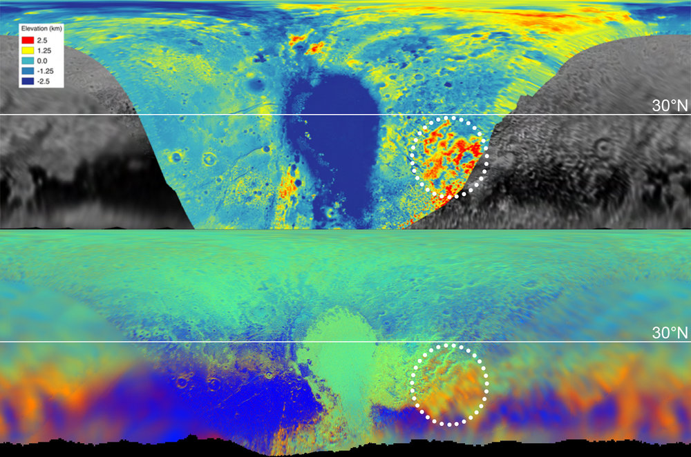 The maps above are from New Horizons' data on the topography (top) and composition (bottom) of Pluto's surface. In the high-resolution topographical map, the highlighted red region is high in elevation. The map below, showing the composition, indicates the same section also contains methane, color-coded in orange. One can see the orange features spread into the fuzzier, lower-resolution data that covers the rest of the globe, meaning those areas, too, are high in methane, and therefore likely to be high in elevation. - Image Credits: NASA/JHUAPL/SwRI/LPI