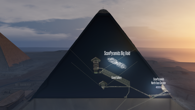 The known chambers of the pyramid and the newly discovered void. - Image Credit: hip.institute