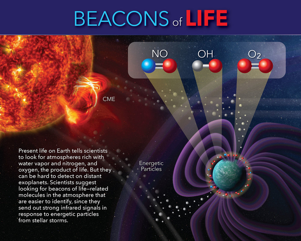 Beacons of life could help researchers identify potentially habitable worlds. - Image Credits: NASA's Goddard Space Flight Center/Mary Pat Hrybyk