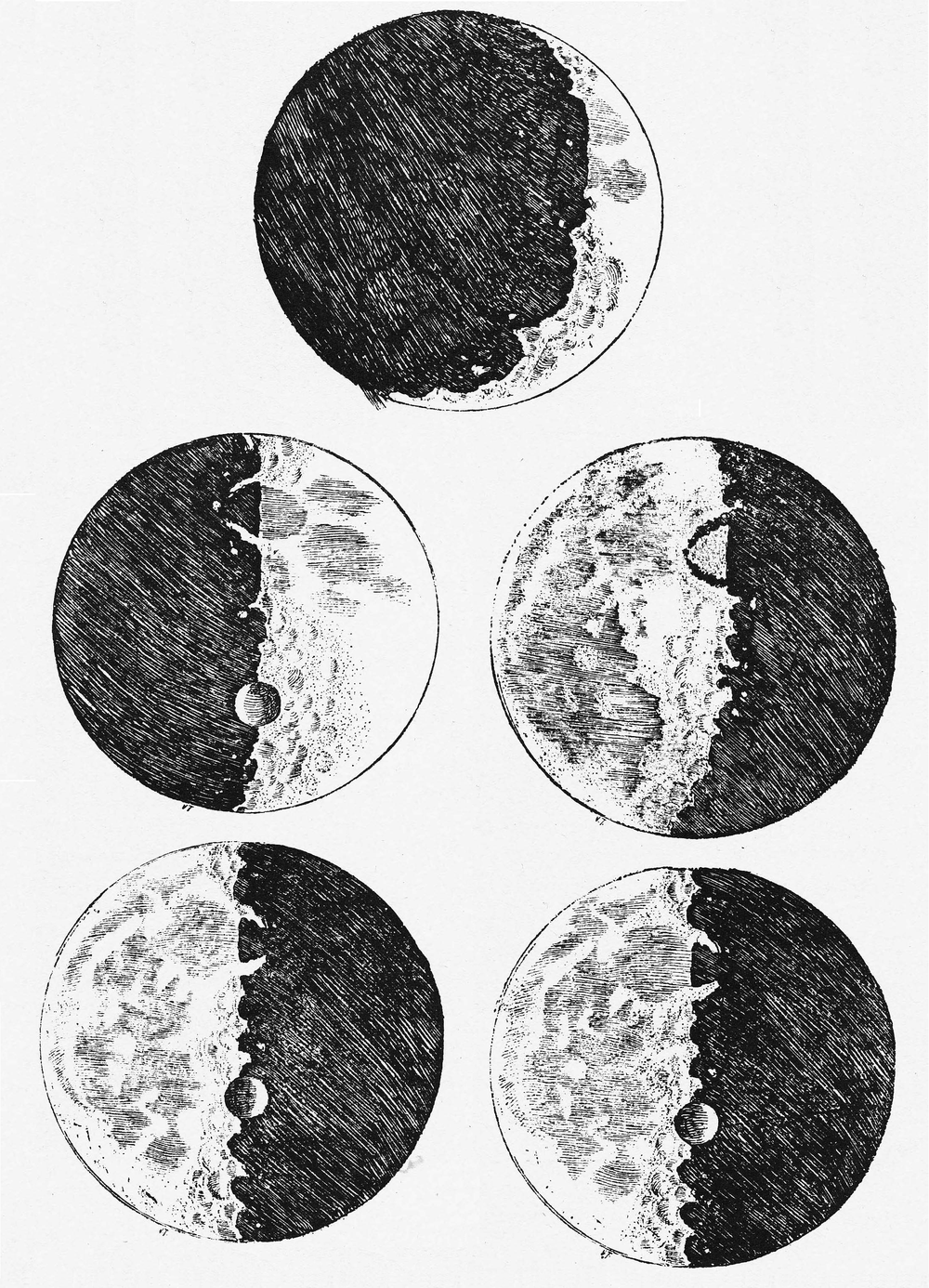 Galileo's sketches of the moon, 1610. - Image Credit: Wikimedia Commons (Click on image to enlarge)