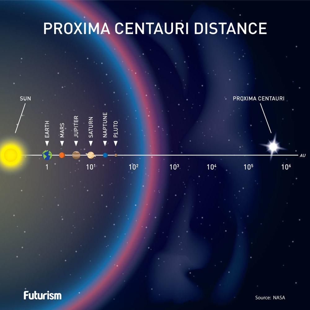 Image Credit: Futurism/NASA