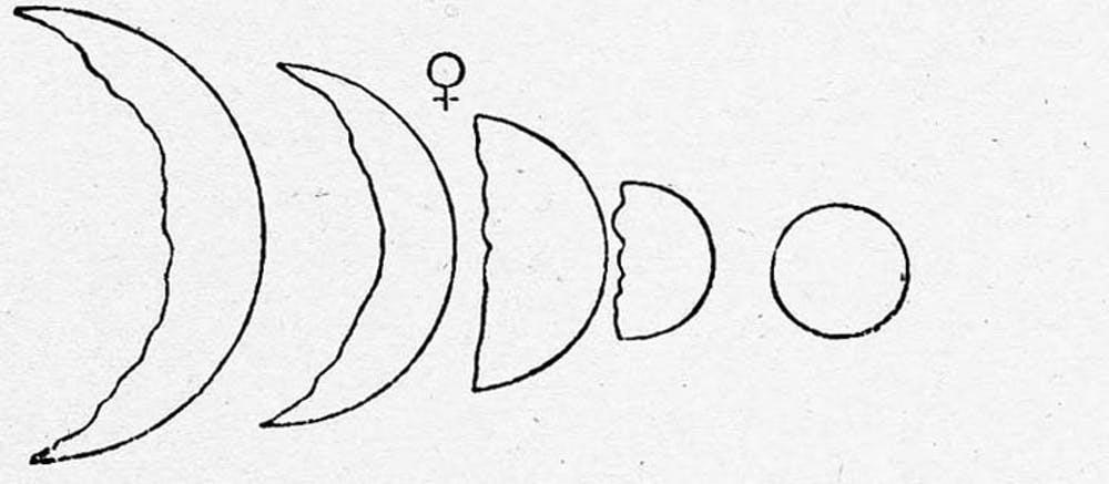Galileo charted the apparent size and phases of Venus with his small telescope. - Image Credit: NASA