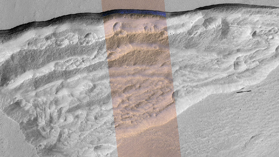 At this pit on Mars, the steep slope at the northern edge (toward the top of the image) exposes a cross-section of a thick sheet of underground water ice. - Image Credits: NASA/JPL-Caltech/UA/USGS