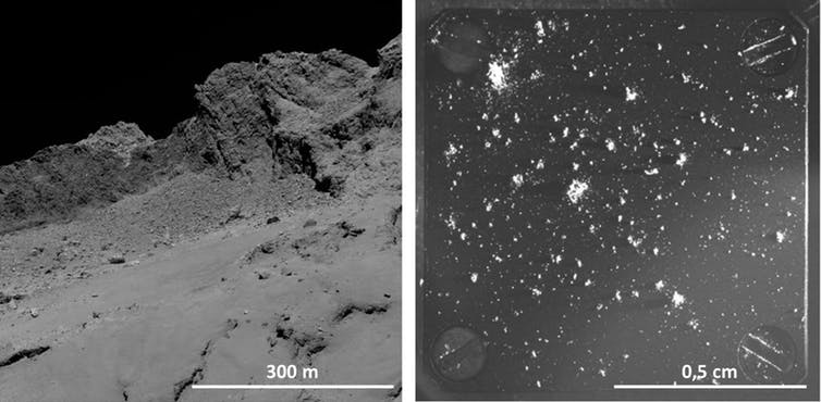 On the left, the surface of the cometary nucleus seen by the Rosetta probe. Condensed ice beneath the surface sublimes from the depths of the comet when it is warmed up as the comet approaches the Sun. The escaping gas entrains small dust particles that can be collected and analysed by the instruments of the Rosetta probe. On the right, a collecting target (1 cm x 1 cm) of the COSIMA instrument showing tiny fragments of the nucleus, up to a millimetre in size, that have impacted it. All these dust particles consist of an intimate mixture of 50/50 (by mass) of silicate minerals and organic material. - Image Credit: Left, ESA/Rosetta/MPS for OSIRIS Team; right, ESA/Rosetta/MPS for COSIMA Team.,  CC BY