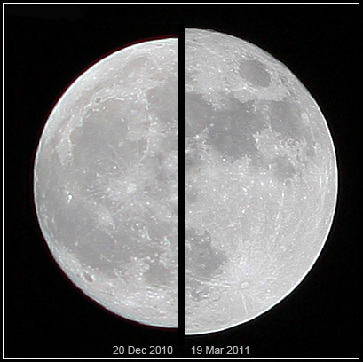 Appearance of an 'average' moon versus a supermoon. - Image Credit:  Marcoaliaslama ,  CC BY-SA