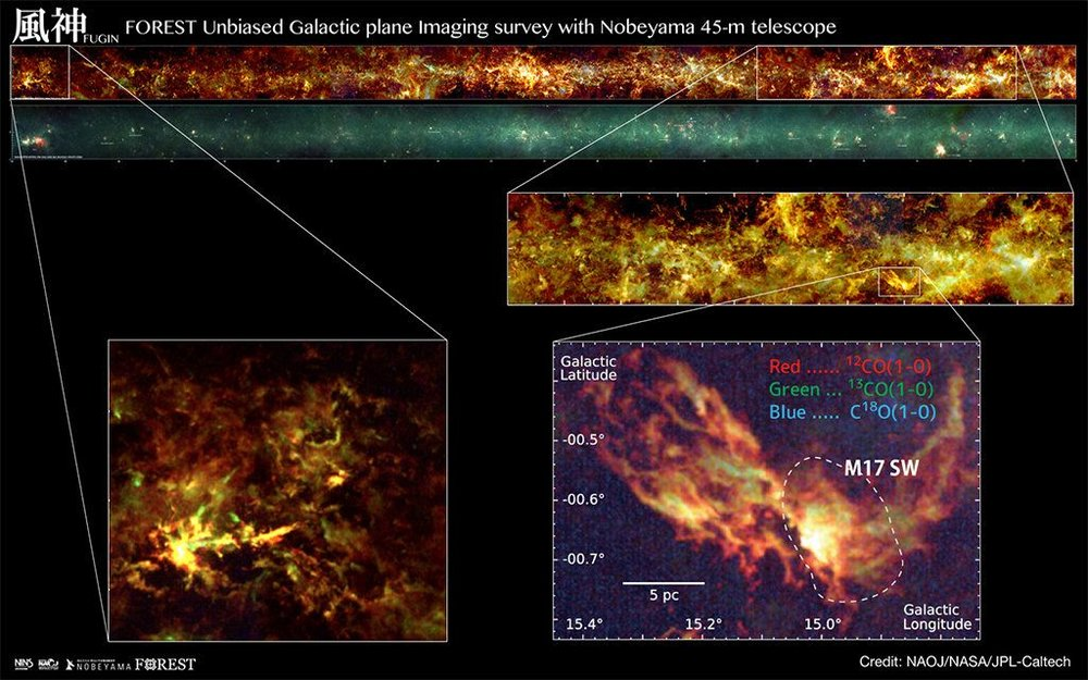 The FUGIN project used the 45 meter Nobeyama radio telescope in Japan to produce the most detailed radio wave map yet of the Milky Way. Top: Three color (false color) radio map of the Milky Way (l=10-50 deg) obtained by the FUGIN Project. Red, green, and blue represent the radio intensities of 12CO, 13CO, and C18O, respectively. Second Line: Infrared image of the same region obtained by the Spitzer Space Telescope. Red, green, and blue represent the intensities of 24?m, 8?m, and 5.8?m radio waves respectively. Top Zoom-In: Three color radio map of the Milky Way (l=12-22 deg) obtained by the FUGIN Project. The colors are the same as the top image. Lower-Left Zoom-In: Enlarged view of the W51 region. The colors are the same as the top image.Lower-Right Zoom-In: Enlarged view of the M17 region. The colors are the same as the top image -Image Credit: NAOJ/NASA/JPL-Caltech