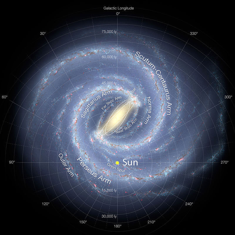 An artist's image showing the major features of the Milky Way galaxy. - Image Credit: NASA/JPL-Caltech, ESO, J. Hurt