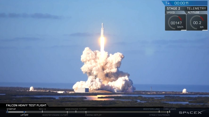 And Liftoff for Falcon Heavy. - Image Credit: SpaceX