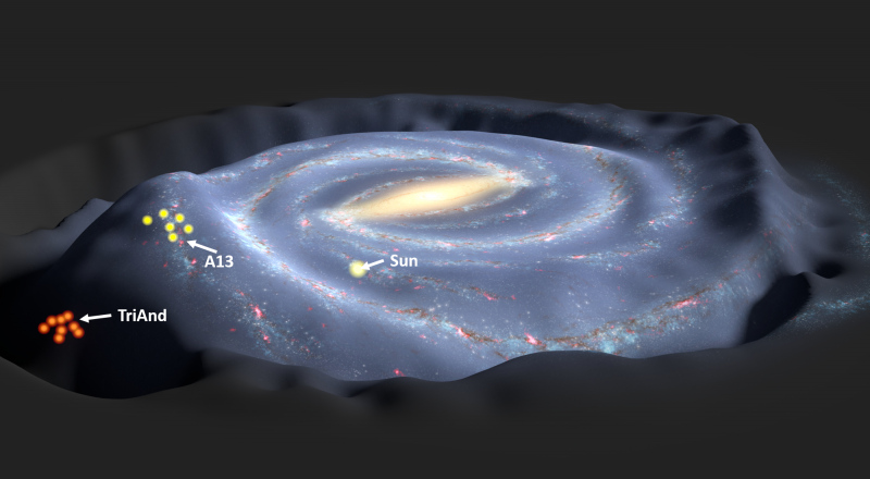 The Milky Way galaxy, perturbed by the tidal interaction with a dwarf galaxy, as predicted by N-body simulations. The locations of the observed stars above and below the disk, which are used to test the perturbation scenario, are indicated. - Image Credit: T. Mueller/C. Laporte/NASA/JPL-Caletch